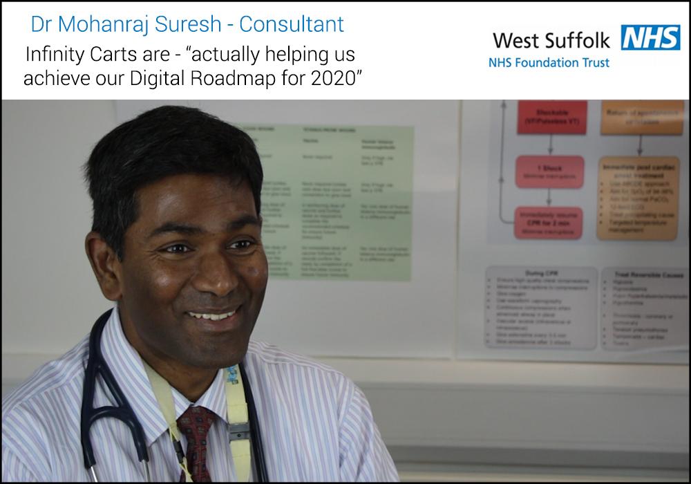 Dr Mohanraj